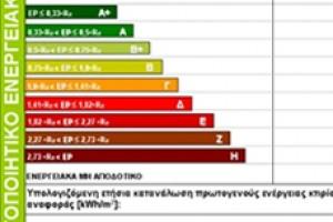 Έκδοση πιστοποιητικού ενεργειακής απόδοσης(Π.Ε.Α)
